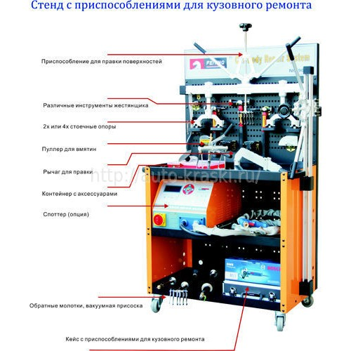 <b>Notice</b>: Undefined variable: image_description in <b>/home/odt00/tehcentr.com.ua/www/system/storage/modification/catalog/view/theme/sstore/template/product/product.tpl</b> on line <b>55</b>